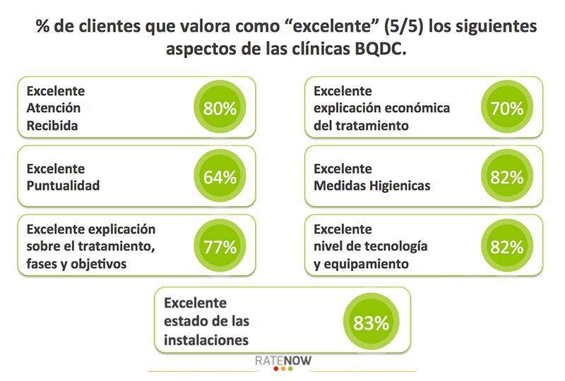 encuestas-bqdc